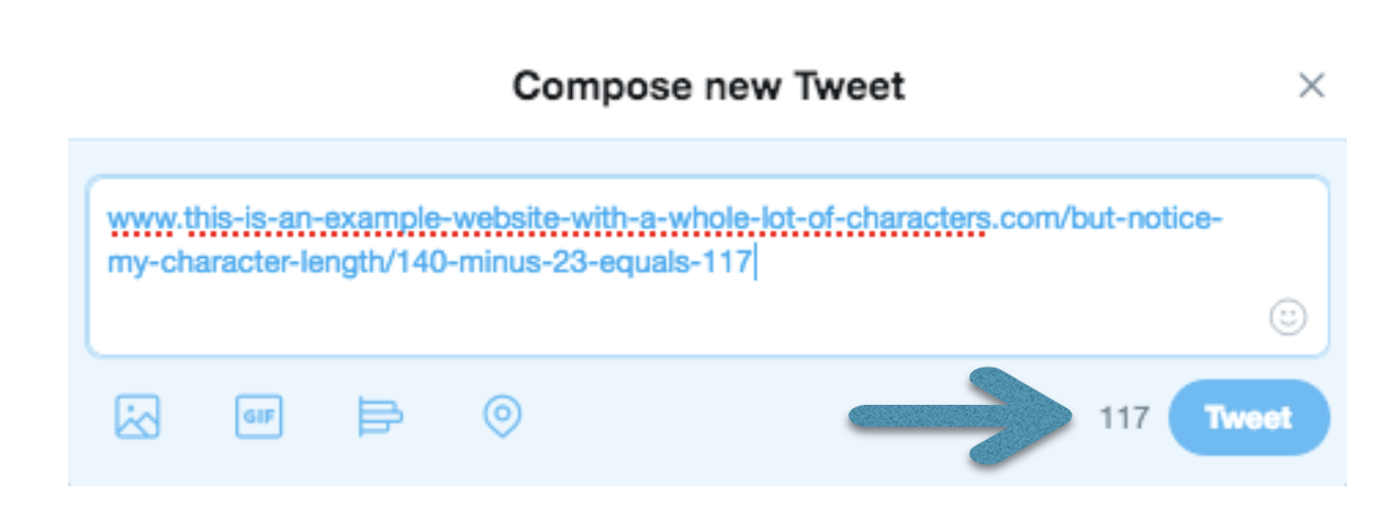 Twitter character length